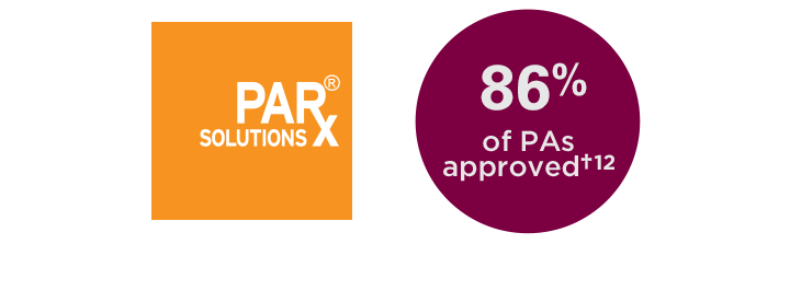 BRIVIACT® (brivaracetam) CV PARx Solutions Logo and Percent of Prior Authorizations Approved